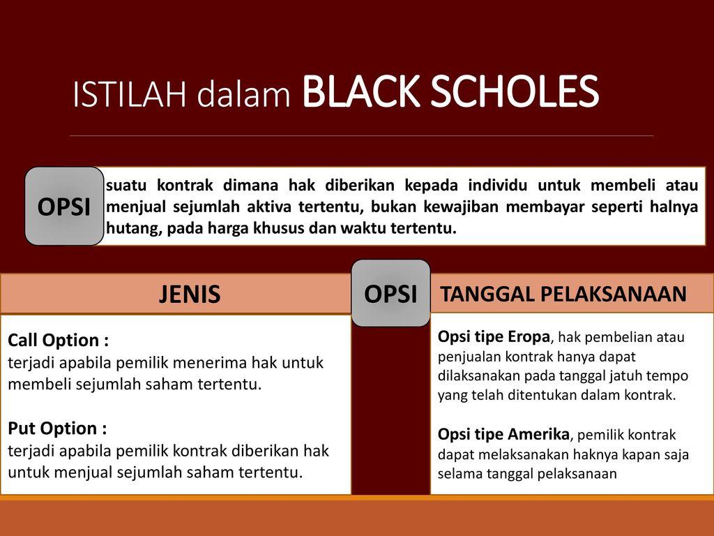 kainodaros fx opcijos juoda scholes