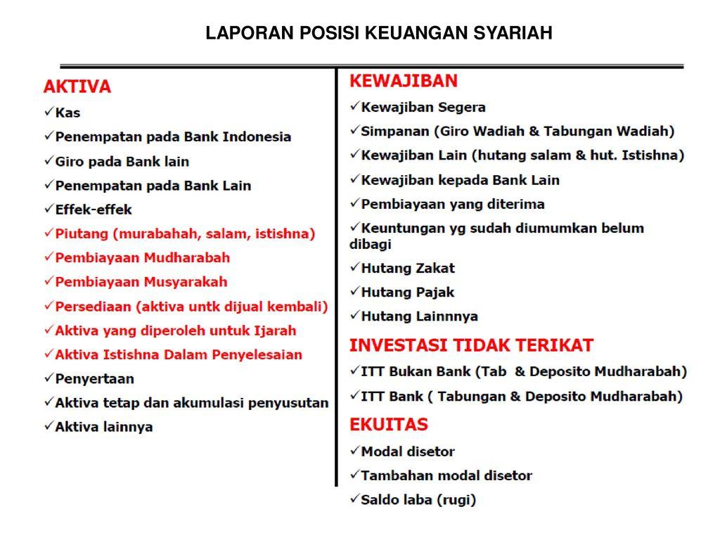 Akuntansi Dan Keuangan Syariah Ppt Download
