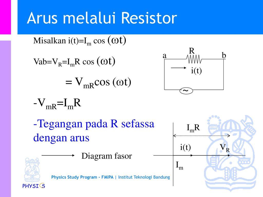 Fi 1201 fisika dasar iia kuliah 13 arus bolak balik physi s ppt 5 arus ccuart Image collections