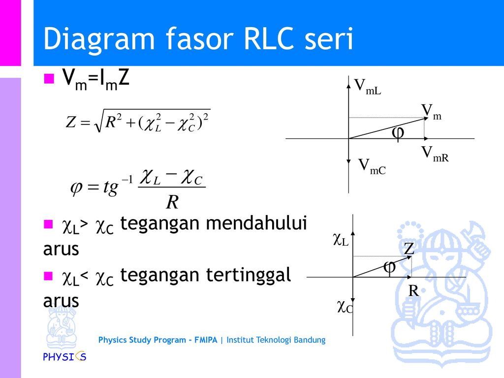 Fi 1201 fisika dasar iia kuliah 13 arus bolak balik physi s ppt 9 diagram ccuart Image collections