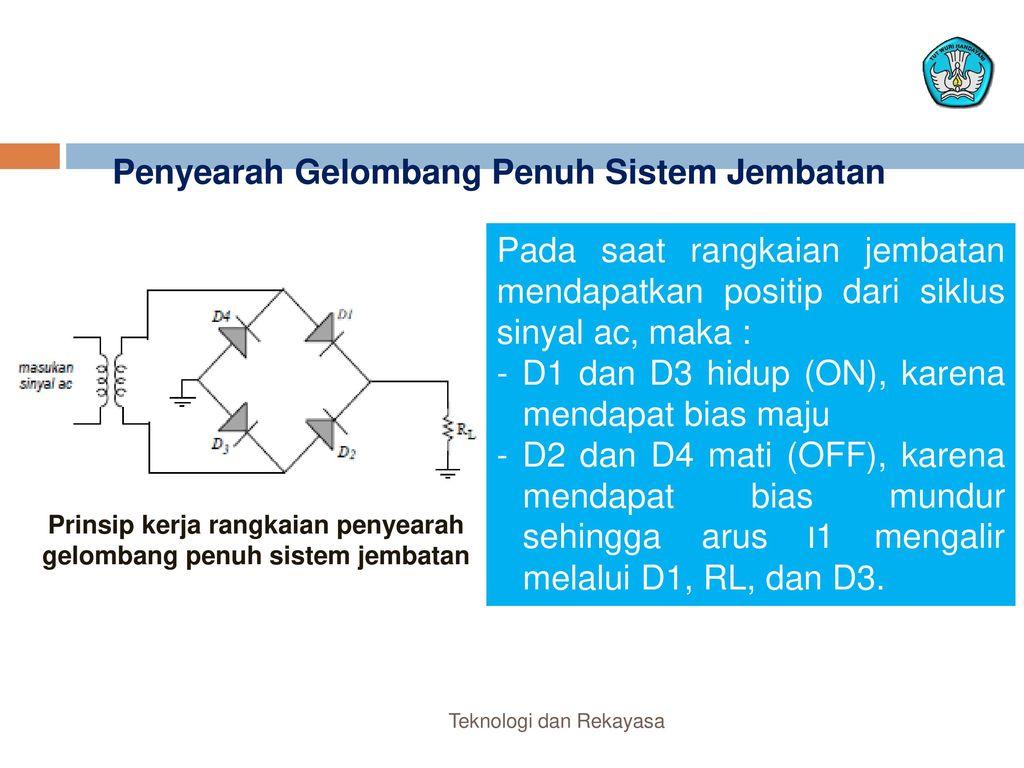 Menguji Dc Power Dan Peralatan Rectifier Ppt Download