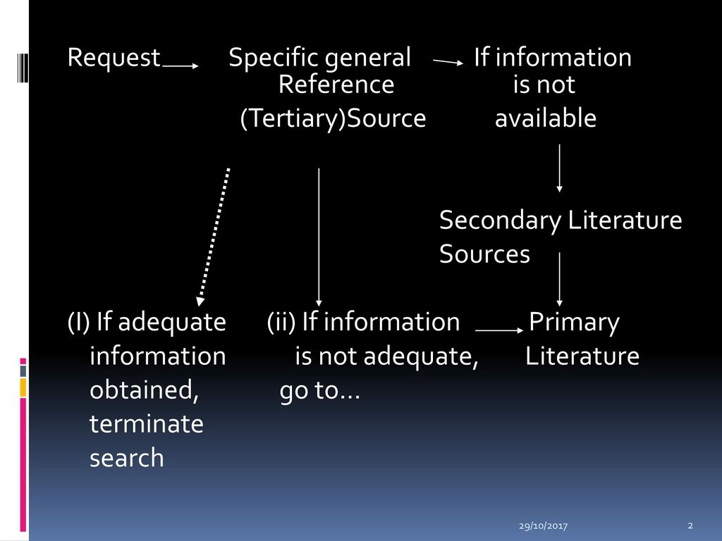 define the distinctions between primary secondary and tertiary sources in a secondary search Discover the meaning of primary, secondary, tertiary, and quaternary care in medicine learn about these levels of care and how they affect you discover the meaning of primary, secondary, tertiary, and quaternary care in medicine  search the site go more in patient rights healthcare team navigating your diagnosis treatment decisions.