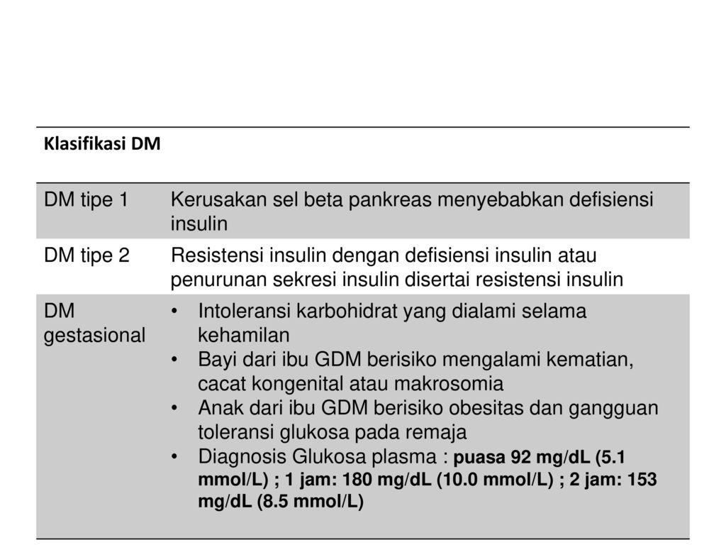 Asuhan Keperawatan Diabetes Melitus Ppt Download