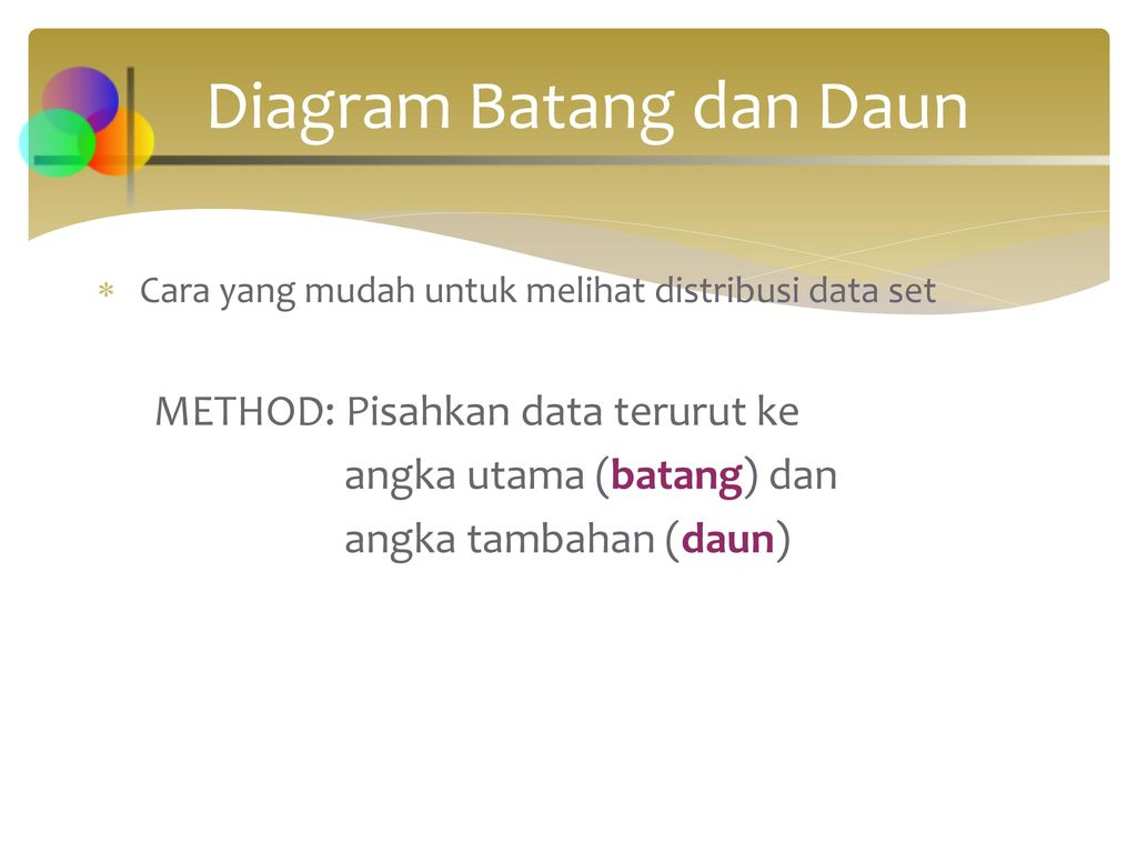 Chapter 2 representasi data grafik ppt download diagram batang dan daun ccuart Images