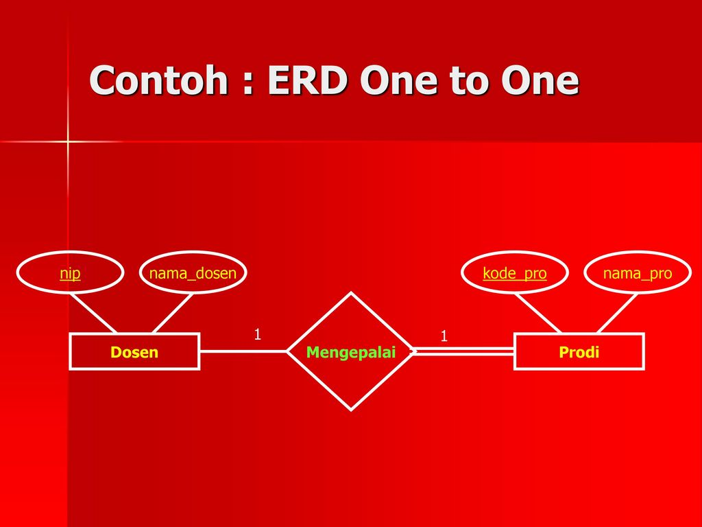 Contoh Diagram Erd One To One Electrical Wiring Diagram