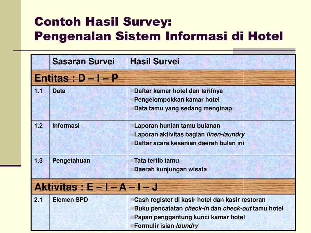 Mengenali Sistem Informasi Ppt Download