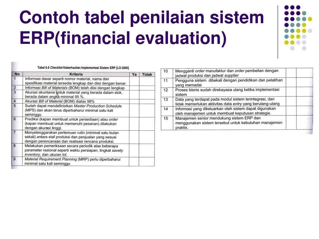Audit Erp Evaluasi Teknis Ppt Download