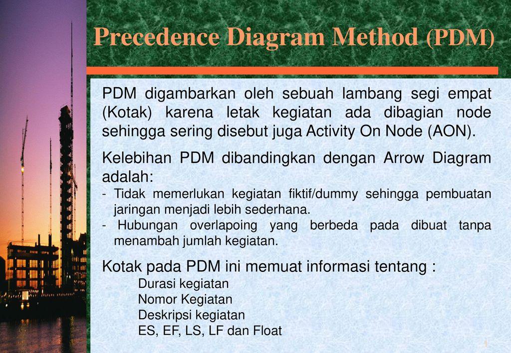 Precedence diagram method pdm ppt download precedence diagram method pdm ccuart Images