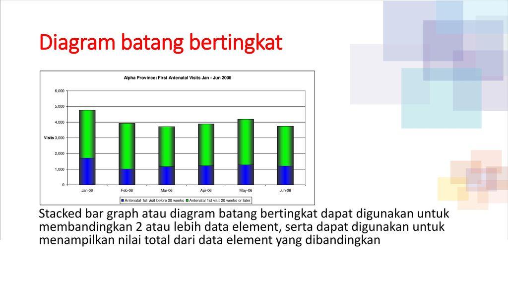 Data visualizer ppt download diagram batang bertingkat ccuart Images