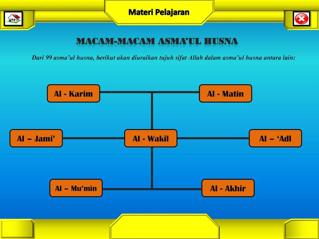 Pembelajaran Pendidikan Agama Islam Dan Budi Pekerti Ppt Download