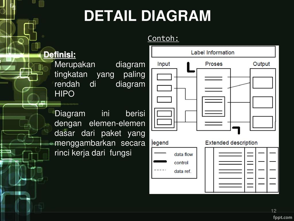 Hierarchy plus input proses output hipo ppt download detail diagram contoh definisi ccuart Images