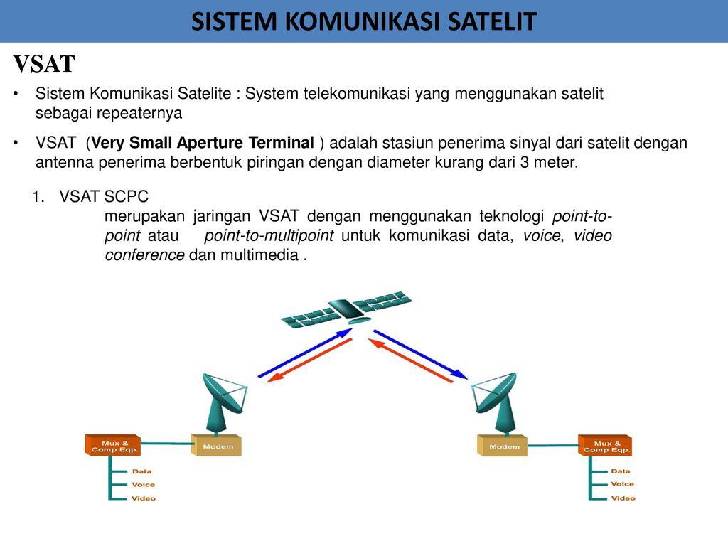 Komunikasi satelit, sukiswo, st, mt 1 komunikasi satelit digital.