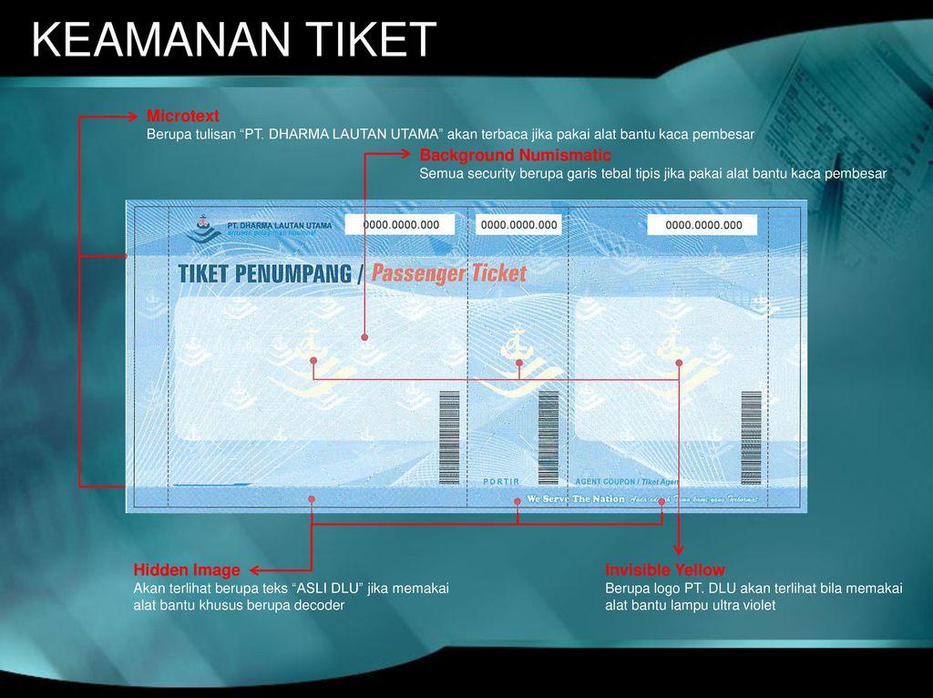 Aplikasi Online Tiket Ver Ppt Download