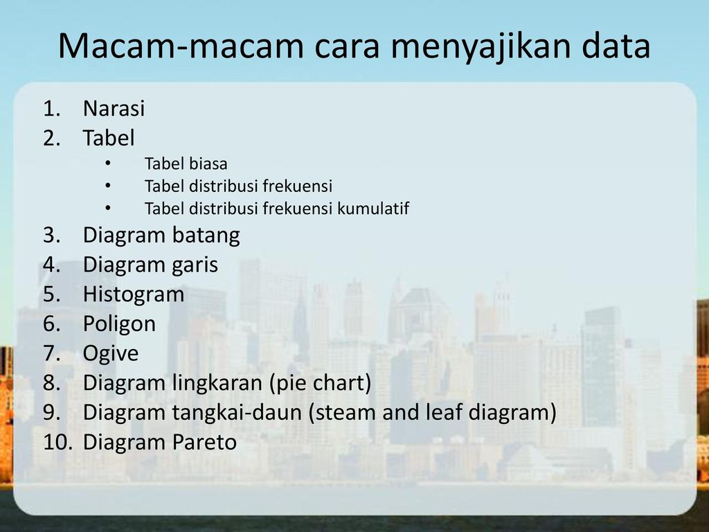 Oleh Arum Handini Primandari M Sc Ppt Download