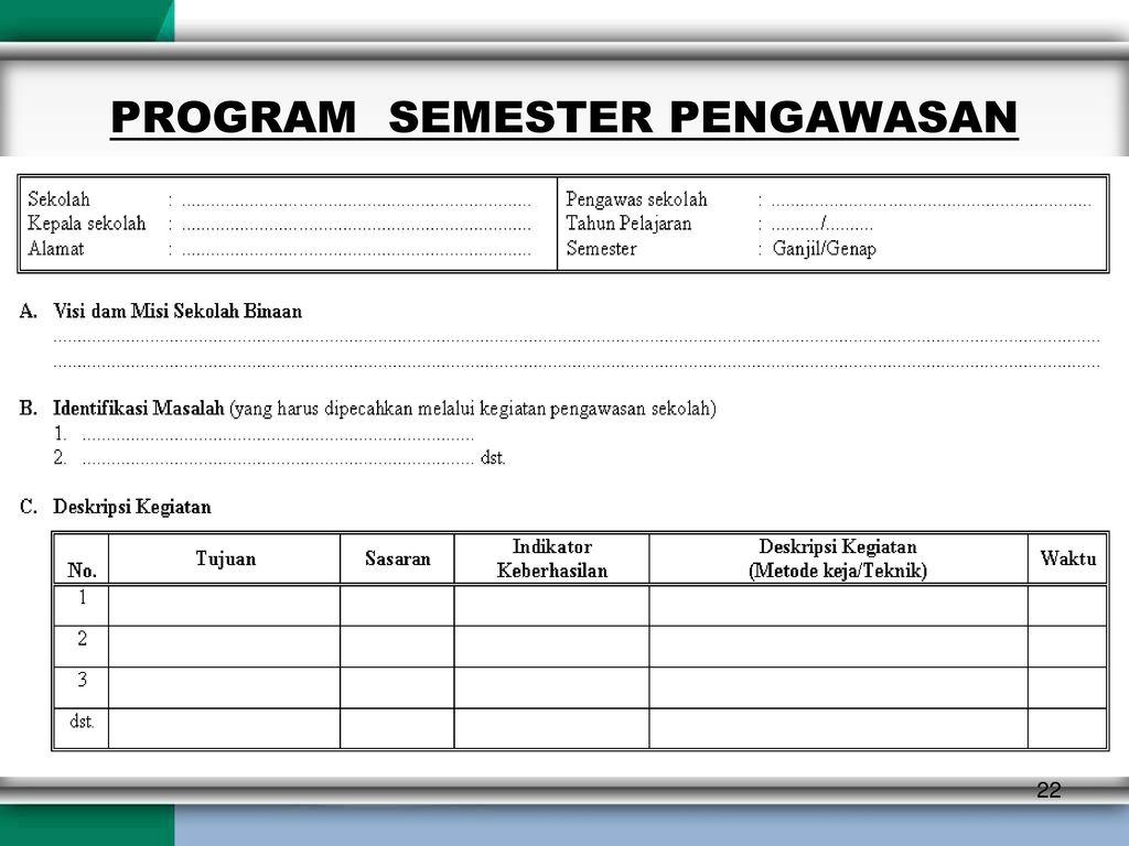 Penyusunan Program Pelaporan Pengawasan Sekolah Ppt Download