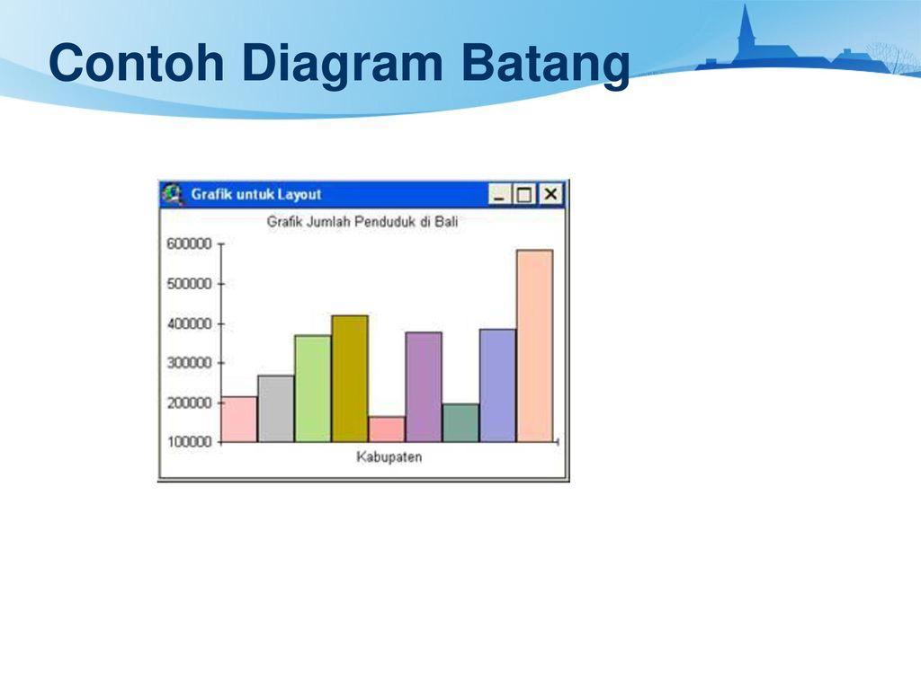 Penyajian Data Nurul Hidayah Ppt Download