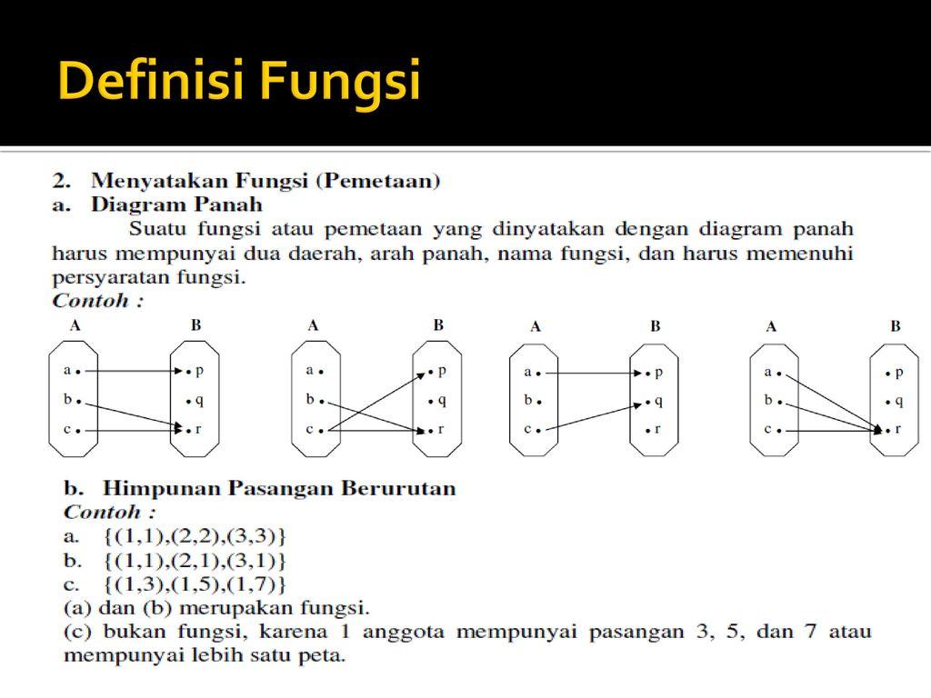 Riri irawati mkom logika matematika 3 sks ppt download 5 definisi fungsi ccuart Image collections