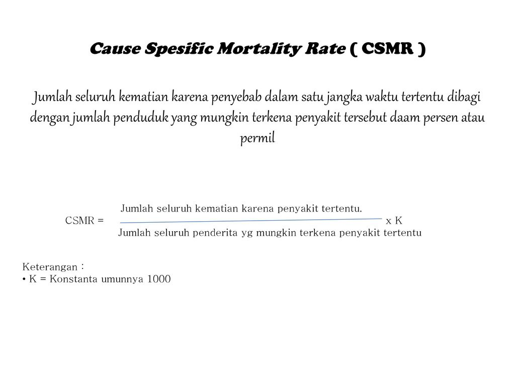 Cause Spesific Mortality Rate ( CSMR )