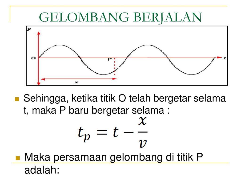 Gelombang Berjalan Dan Gelombang Stasioner Ppt Download