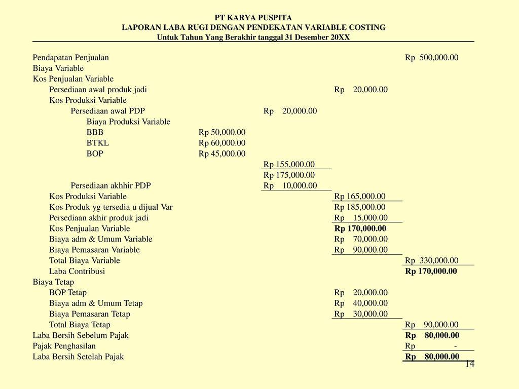 Metode Pengumpulan Biaya Produksi Ppt Download
