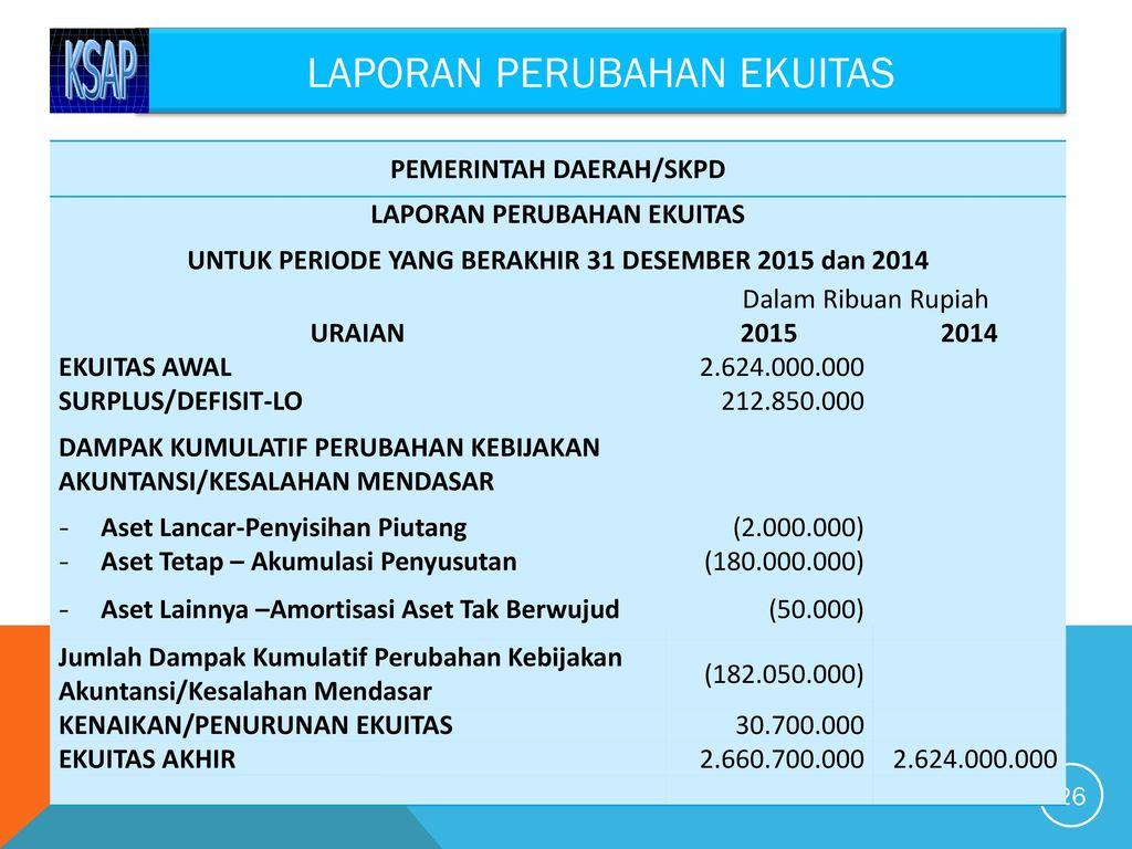 Komite Standar Akuntansi Pemerintahan Ppt Download