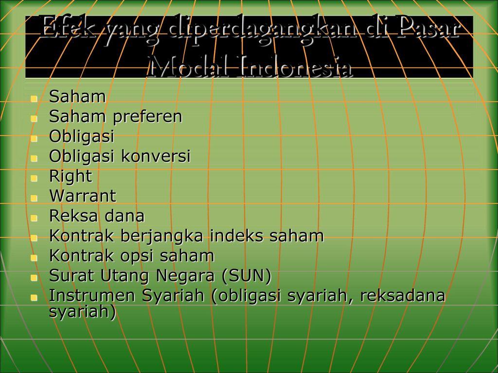 opsi yang diperdagangkan di indonesia