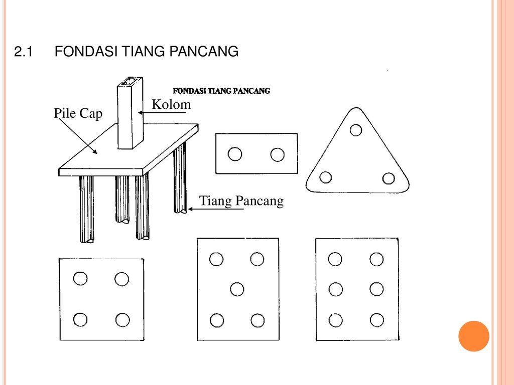 Struktur Bangunan Gedung Ppt Download