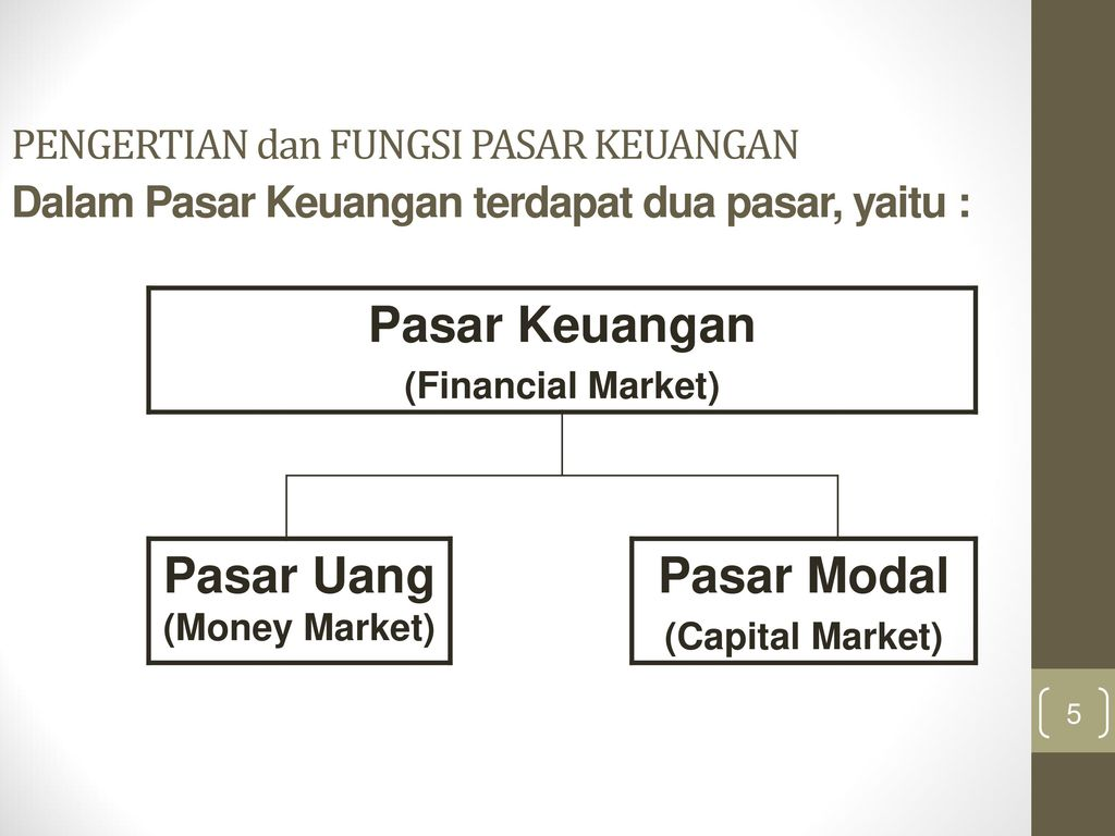PASAR KEUANGAN (FINANCIAL MARKET) - ppt download