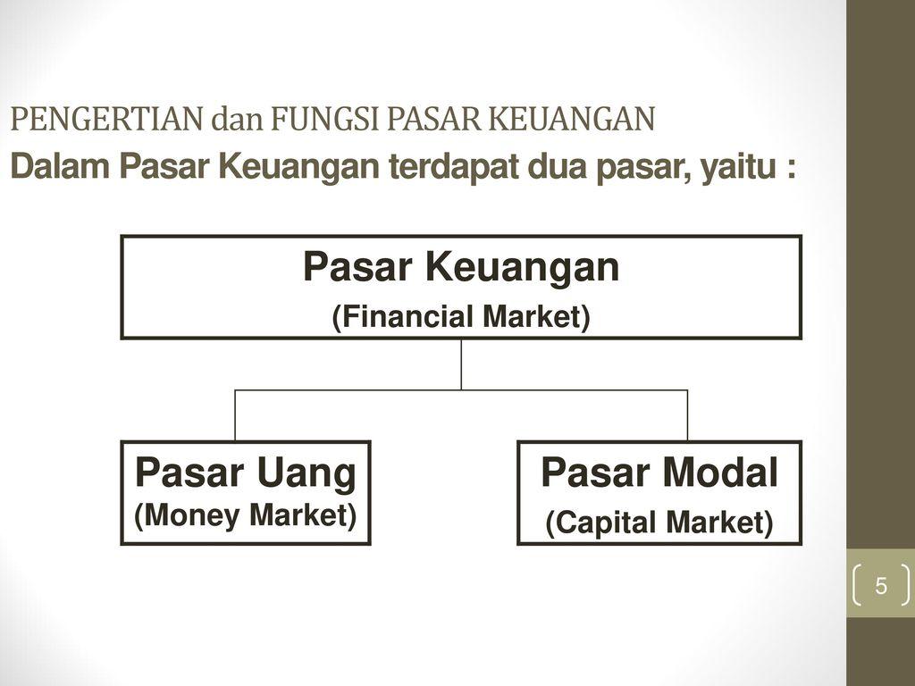 * Pasar Keuangan, Pasar Uang, Pasar Modal, Bursa EfekApa Bedanya? - Frindos on Finance