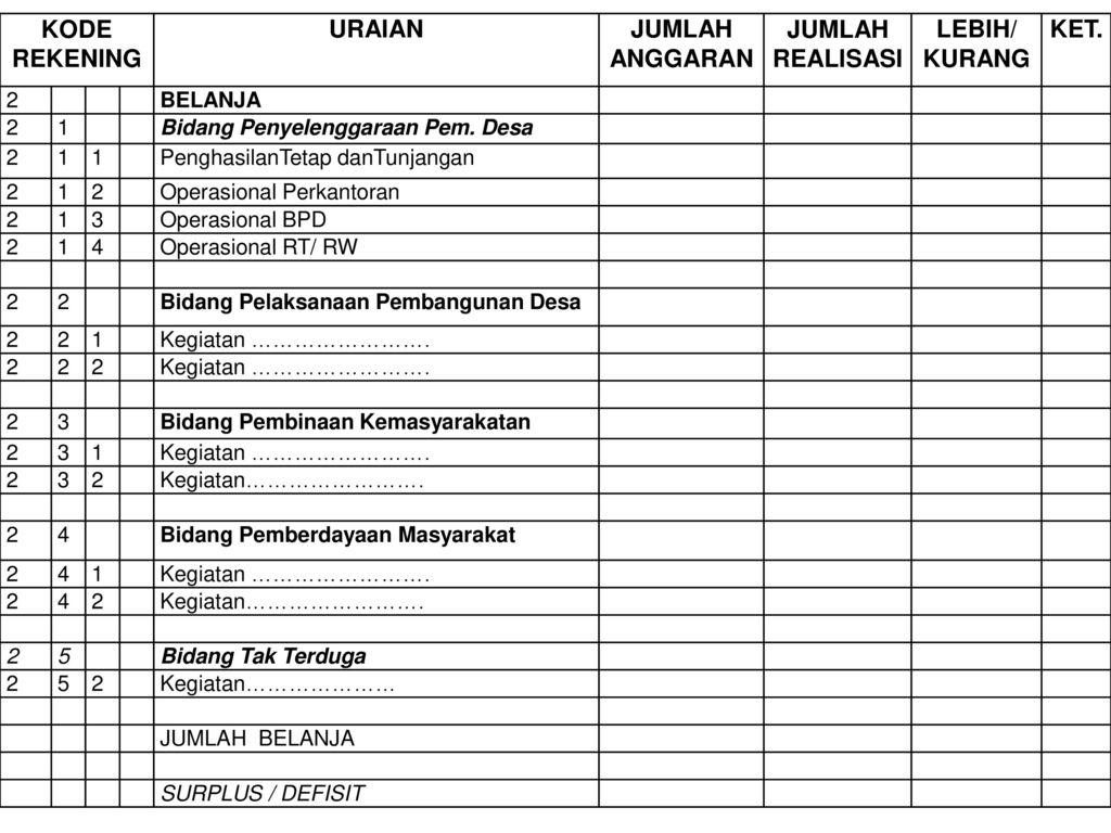 Pelaporan Dan Pertanggung Jawaban Keuangan Desa Ppt Download