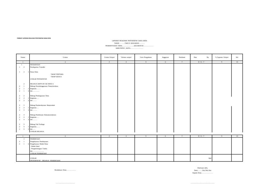 Laporan Realisasi Anggaran Desa Keuangandesa Info Mengawal Tata Kelola Keuangan Desa