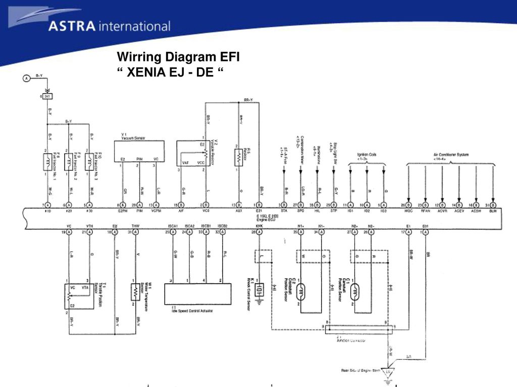 Daihatsu Eps Wiring Diagram Electrical L200 Avanza Diagrams Transformer Basic