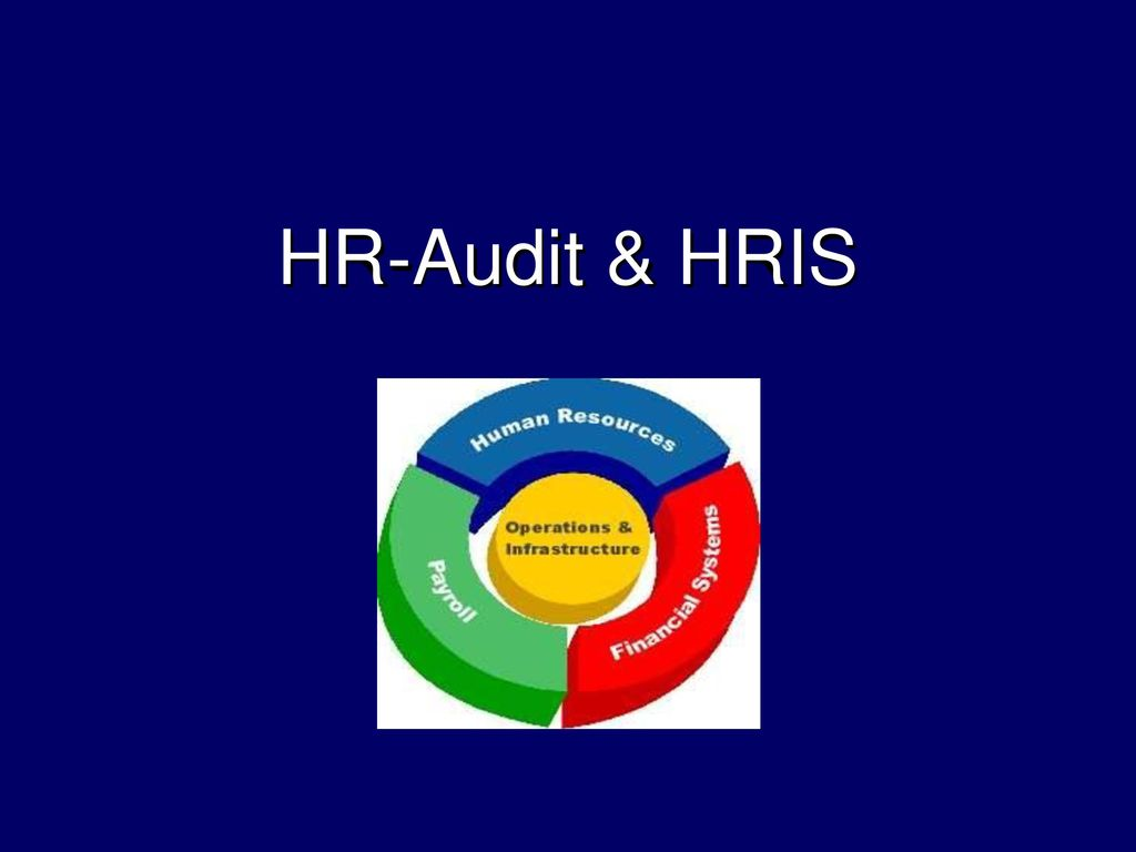 1 Hr Photo >> Hr Audit Hris Ppt Download
