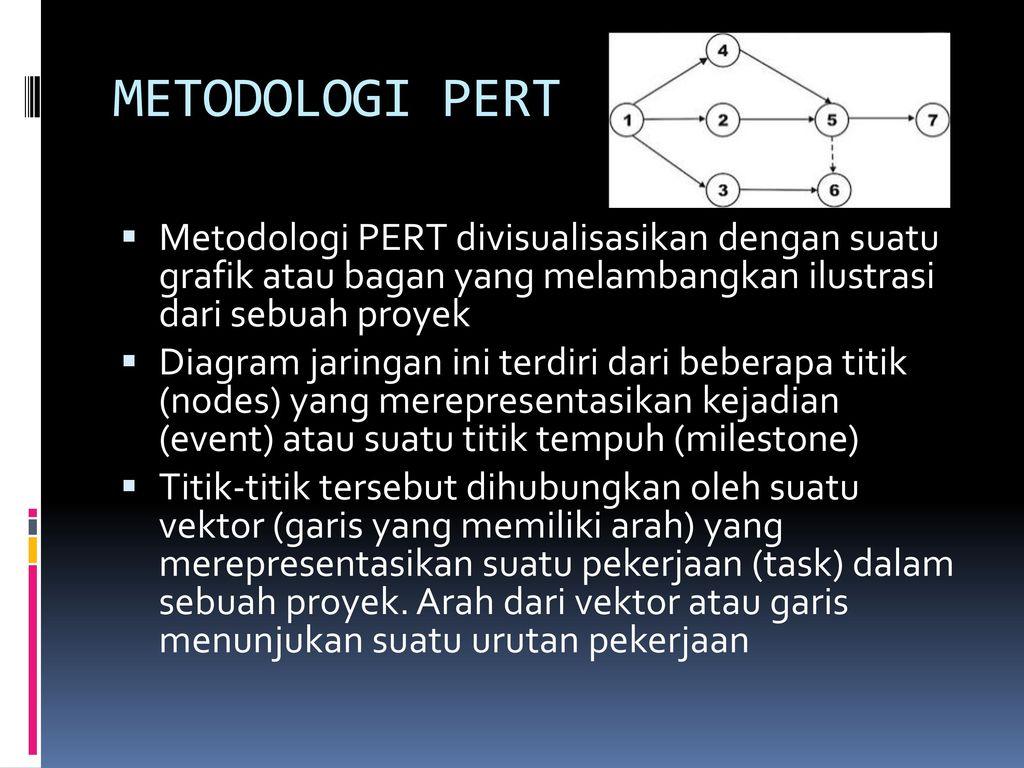 Perencanaan proyek ppt download metodologi pert metodologi pert divisualisasikan dengan suatu grafik atau bagan yang melambangkan ilustrasi dari sebuah proyek ccuart Image collections