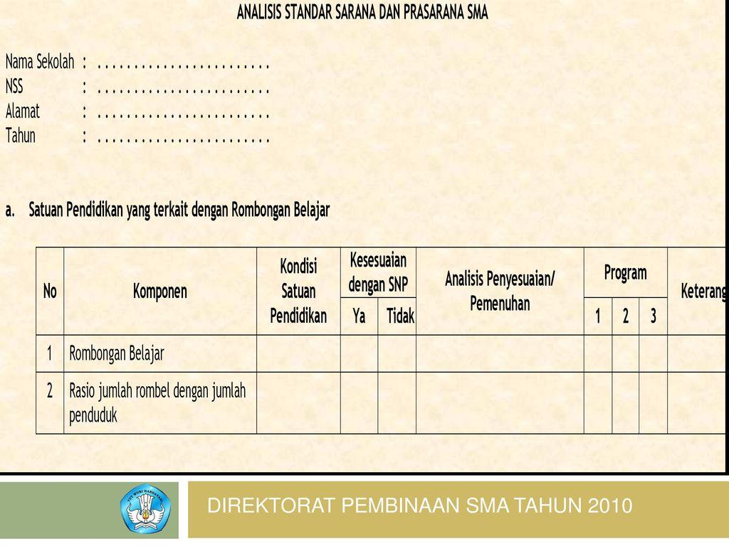 Petunjuk Teknis Analisis Standar Sarana Prasarana Ppt Download