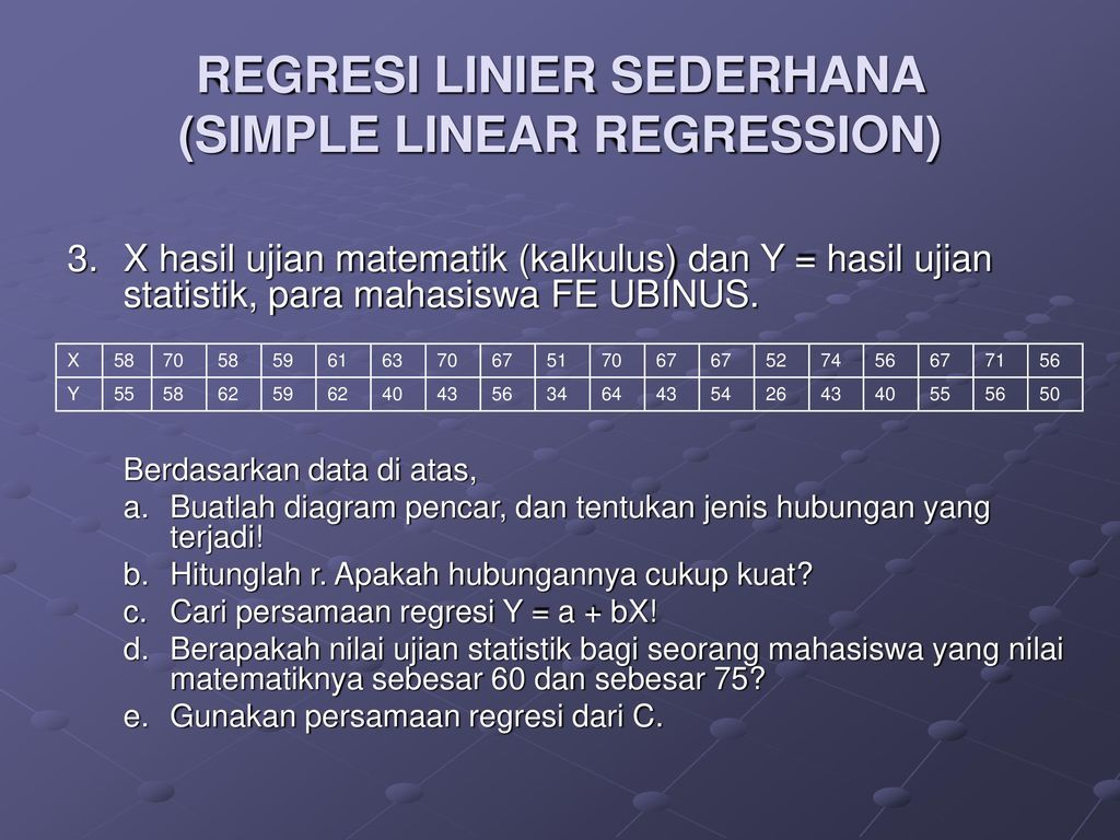 Regresi linier sederhana simple linear regression ppt download regresi linier sederhana simple linear regression ccuart Images