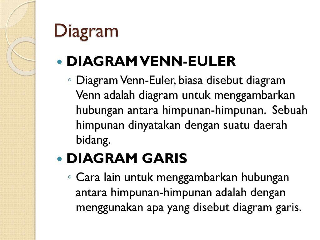 Pendahuluan himpunan dan sub himpunan ppt download 11 diagram diagram venn euler diagram garis ccuart Images