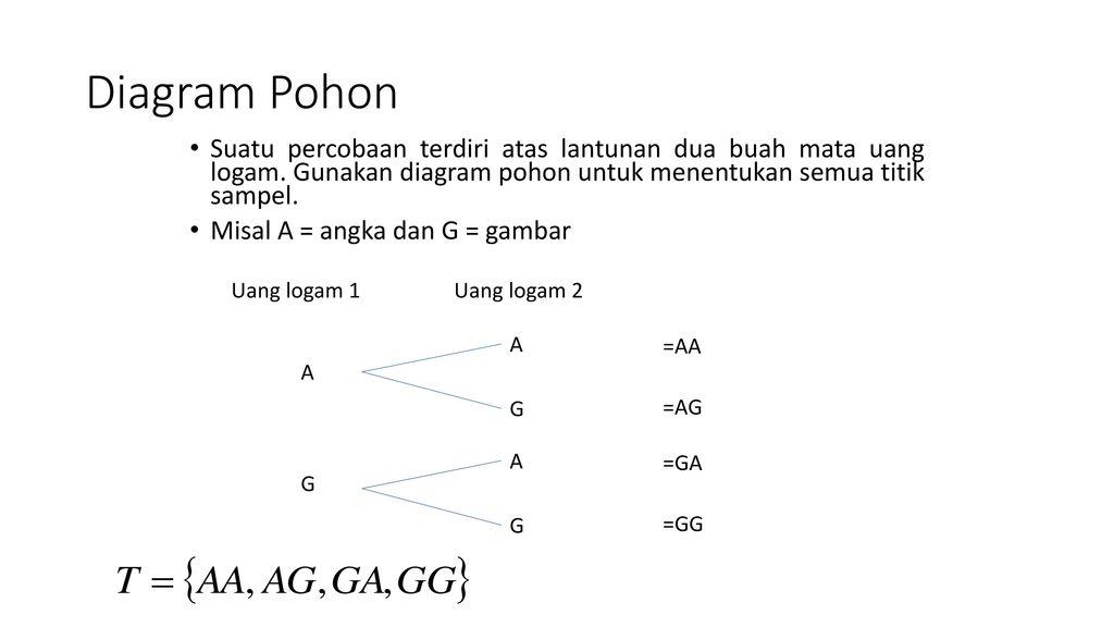 Peluang kania evita dewi peluang kania evita dewi ppt download 5 diagram ccuart Choice Image
