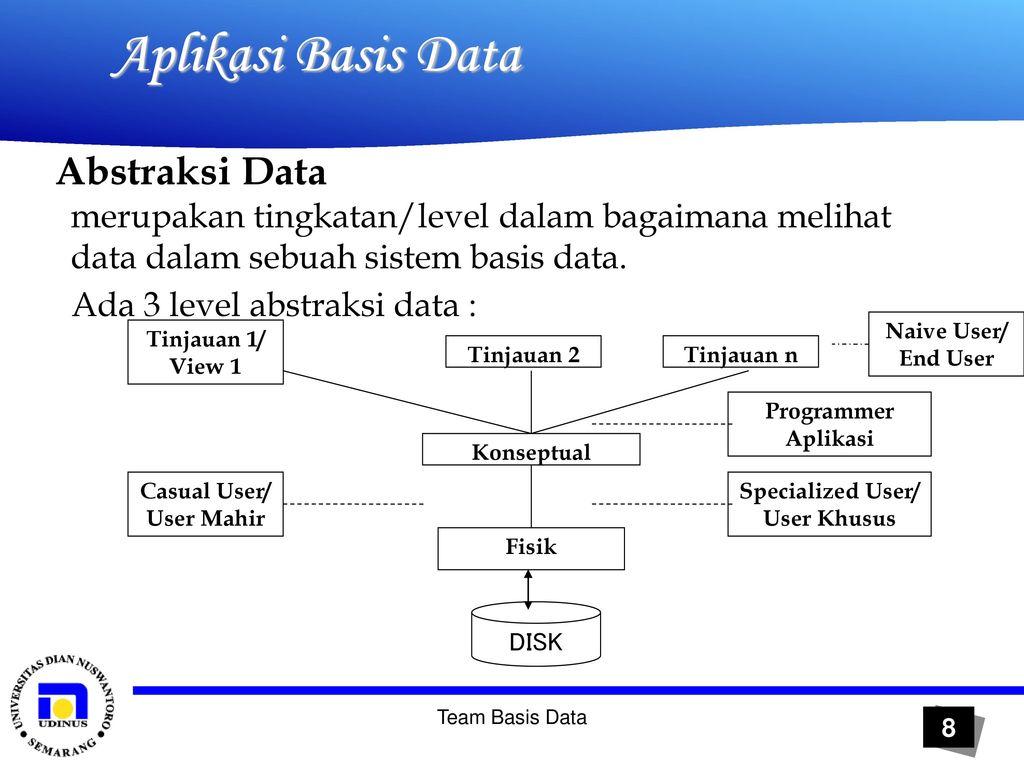 contoh aplikasi basis data