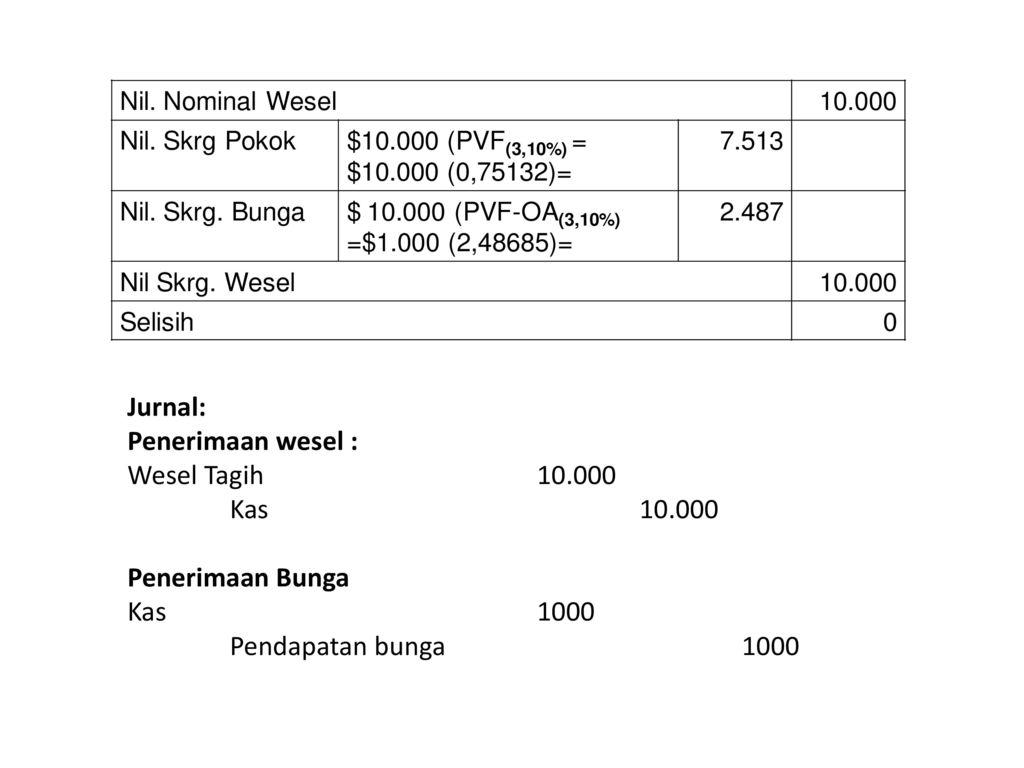Wesel Tagih Suatu Wesel Didukung Oleh Promes Promissory Note Formal Yakni Janji Tertulis Untuk Membayar Sejumlah Uang Tertentu Pada Suatu Tanggal Di Ppt Download