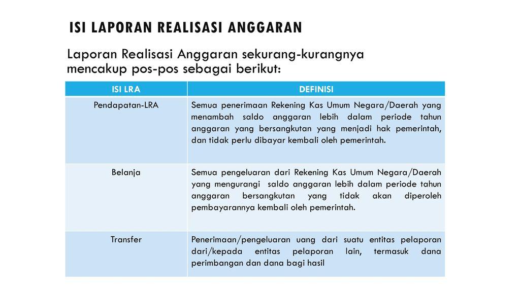 Laporan Realisasi Anggaran By Hidsal Jamil Tito Bagus Setiawan Ermantha Rani Akuntansi Sektor Publik Ppt Download