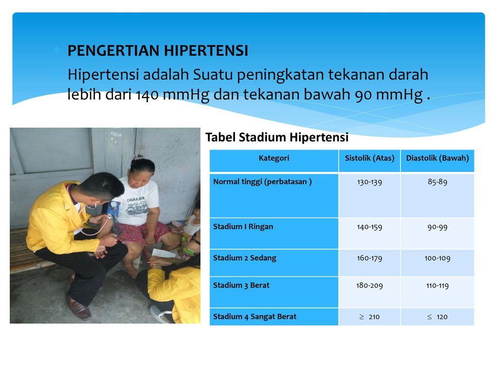 Hipertensi Pada Lansia Ppt Download