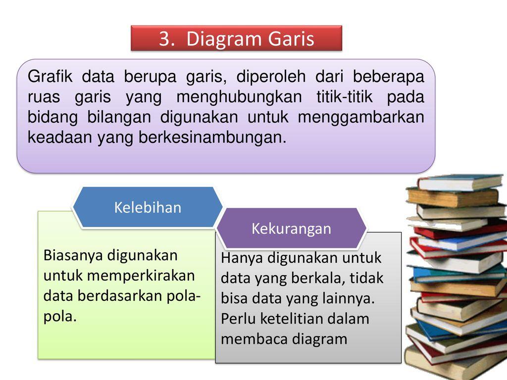 Anggota statistika deskriptif penyajian data dalam bentuk diagram diagram garis ccuart Images