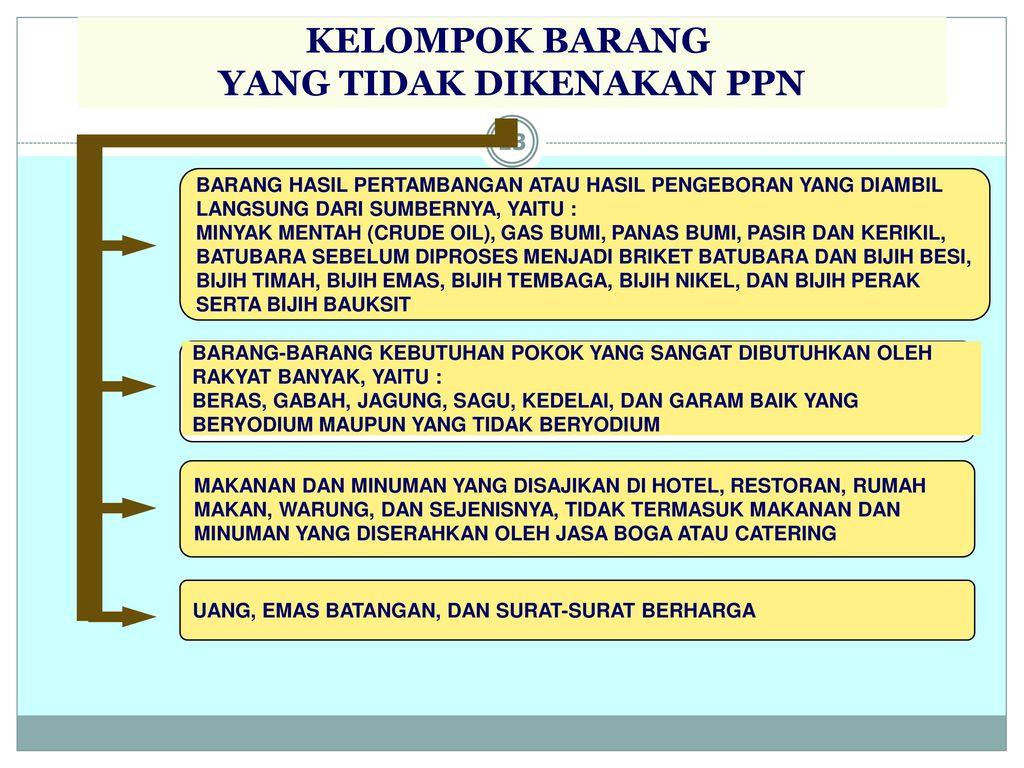 Pemungutan Pajak Pertambahan Nilai Ppt Download
