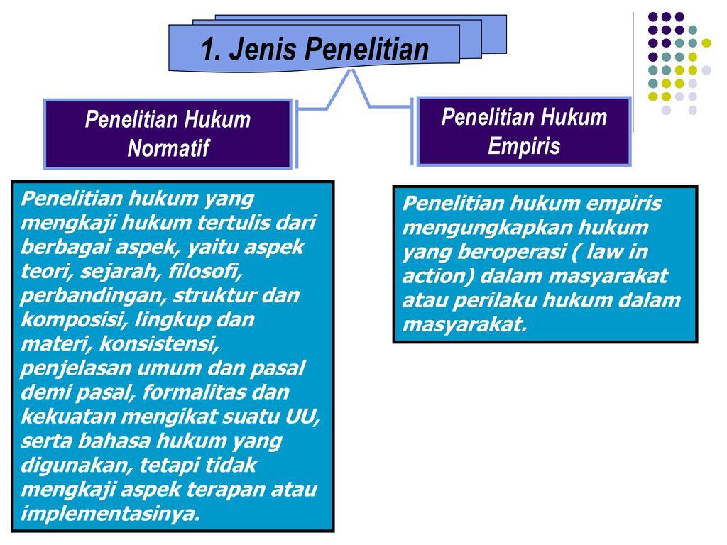 Anatomi Proposal Penelitian Hukum Tesis Ppt Download