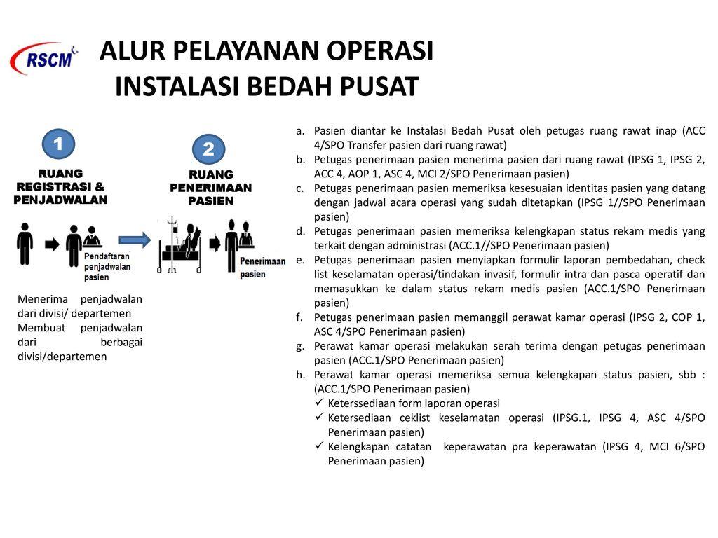 Alur Pelayanan Operasi Ppt Download