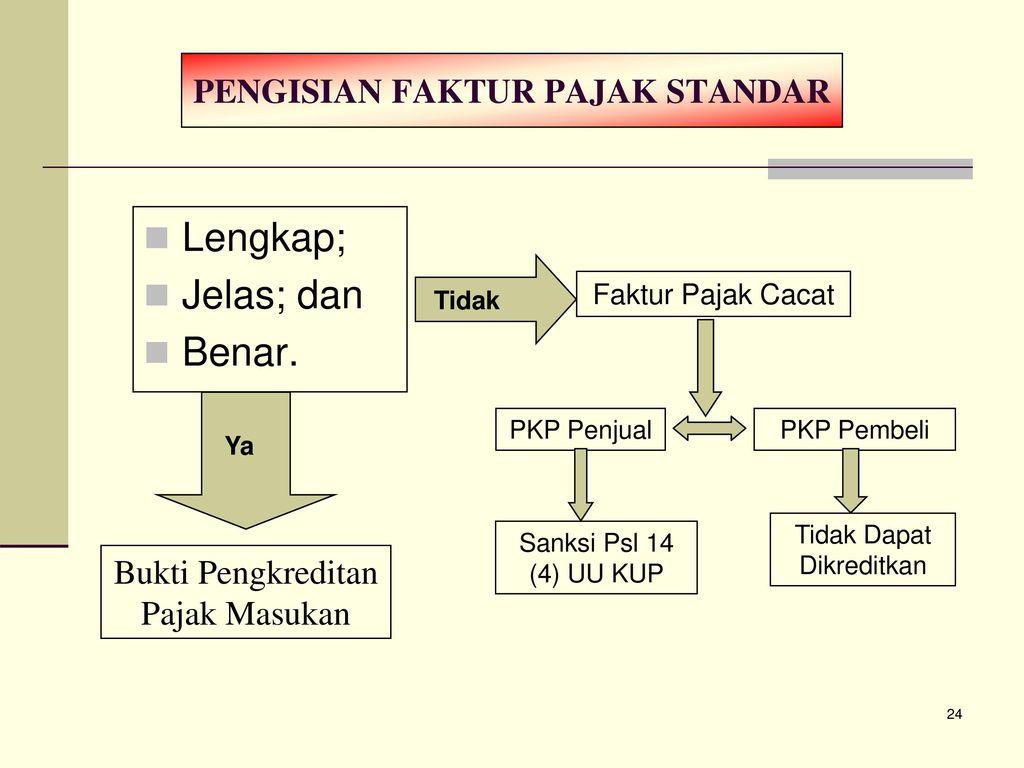 Faktur Pajak Dan Nota Retur Ppt Download