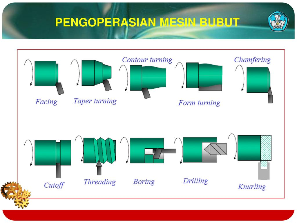 pengoperasian mesin bubut ppt download