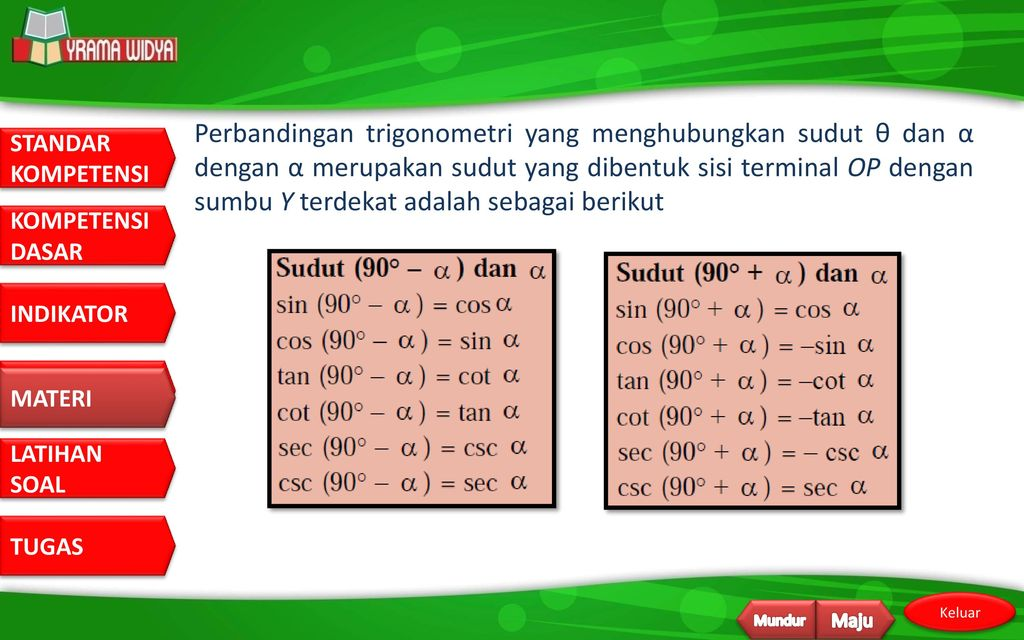 Bab 8 Trigonometri Sumber Gambar Peusar Blogspot Com Ppt Download