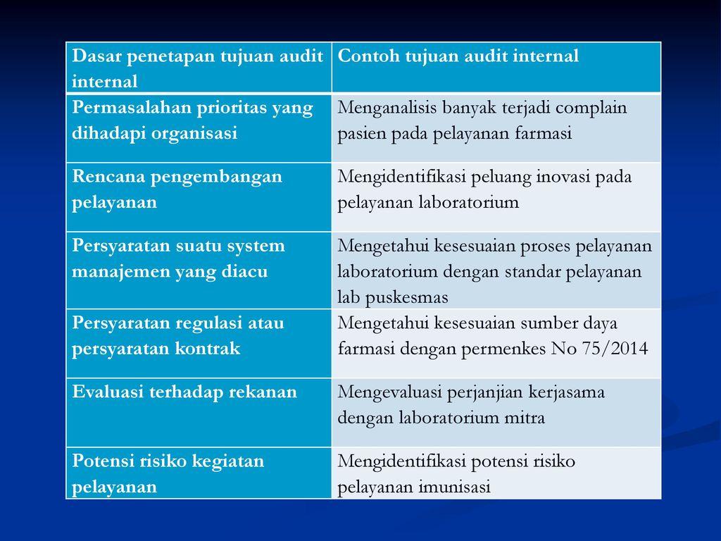 Teknik Audit Internal Dinkes 25 April 2016 Rita Anggraini Ppt Download